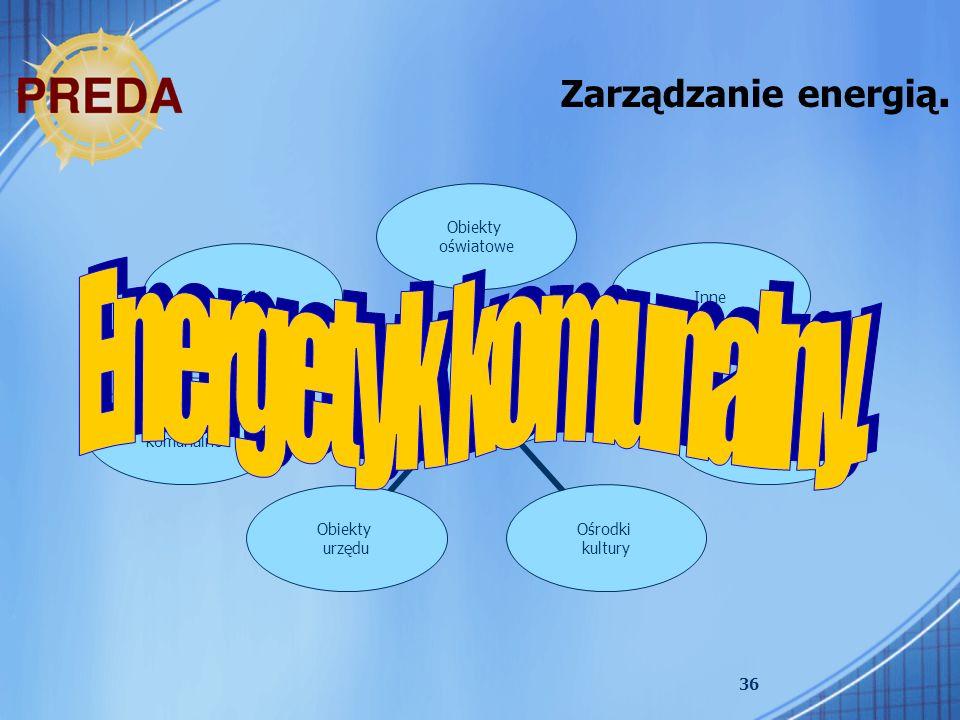 Zarządzanie energią. Energetyk komunalny.