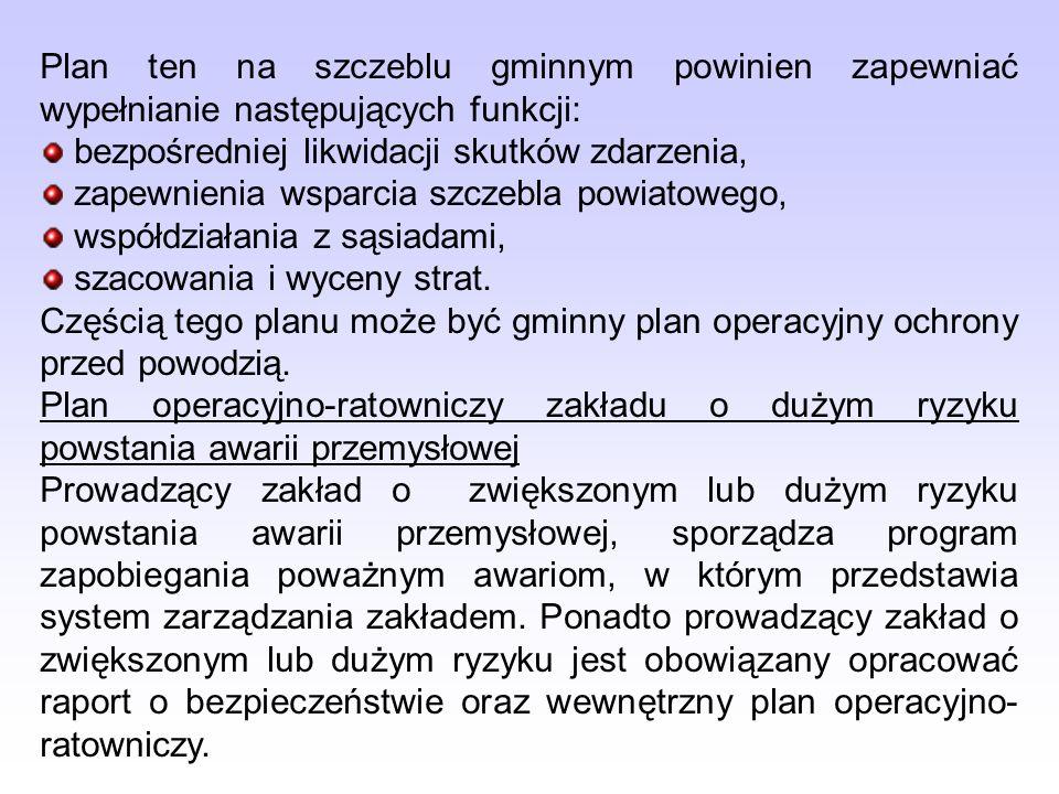 Plan ten na szczeblu gminnym powinien zapewniać wypełnianie następujących funkcji: