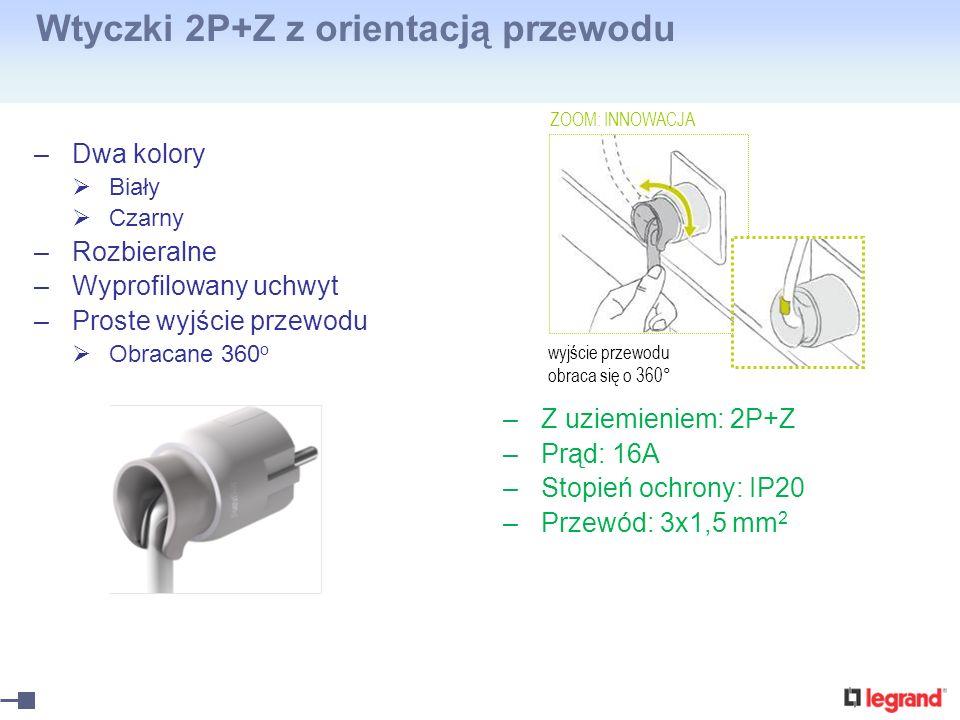 Wtyczki 2P+Z z orientacją przewodu