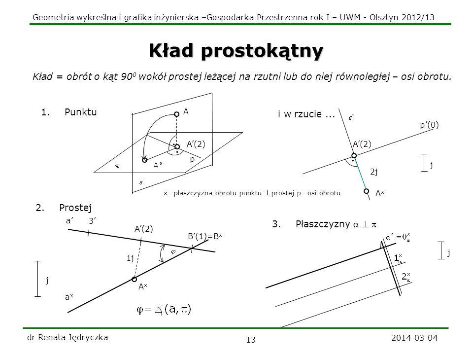 Kład prostokątny Kład = obrót o kąt 900 wokół prostej leżącej na rzutni lub do niej równoległej – osi obrotu.