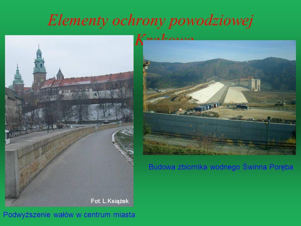 Elementy ochrony powodziowej Krakowa