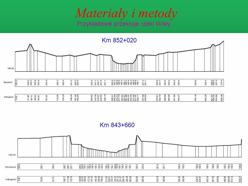 Materiały i metody Przykładowe przekroje rzeki Wisły Km 852+020