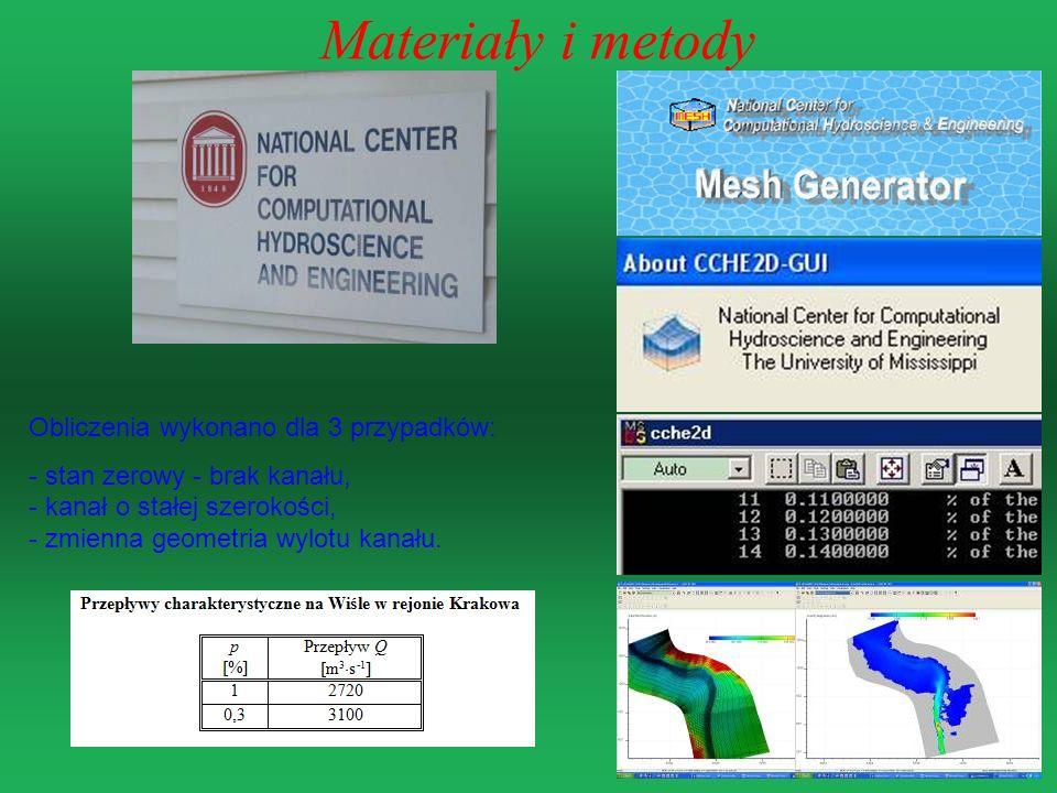 Materiały i metody Obliczenia wykonano dla 3 przypadków: