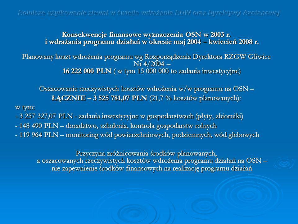 Oszacowanie rzeczywistych kosztów wdrożenia w/w programu na OSN –