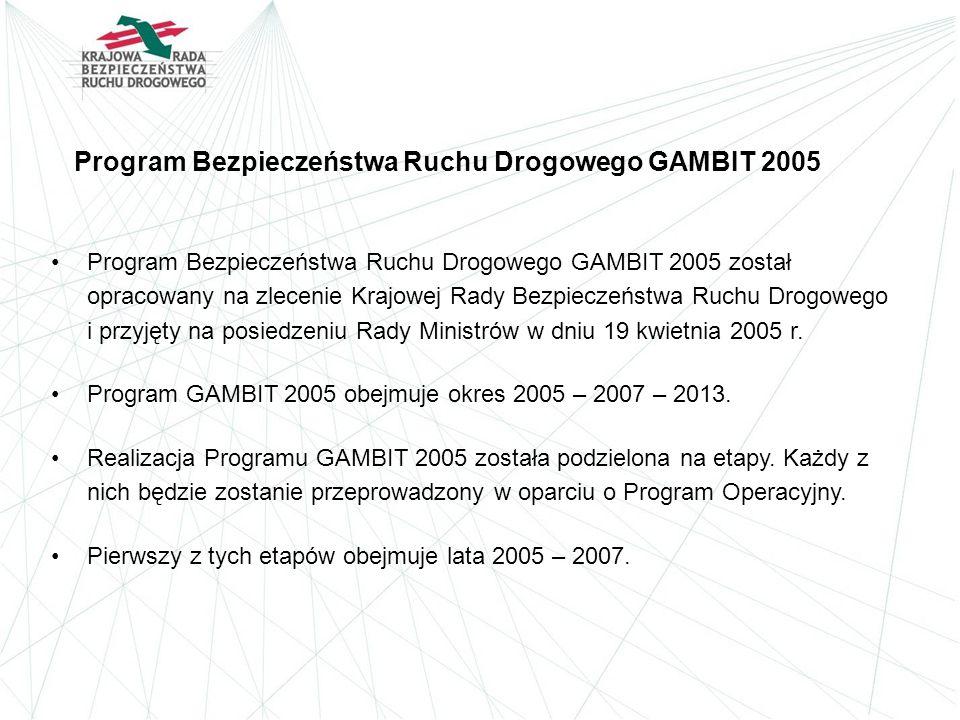 Program Bezpieczeństwa Ruchu Drogowego GAMBIT 2005