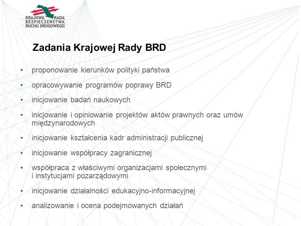 Zadania Krajowej Rady BRD
