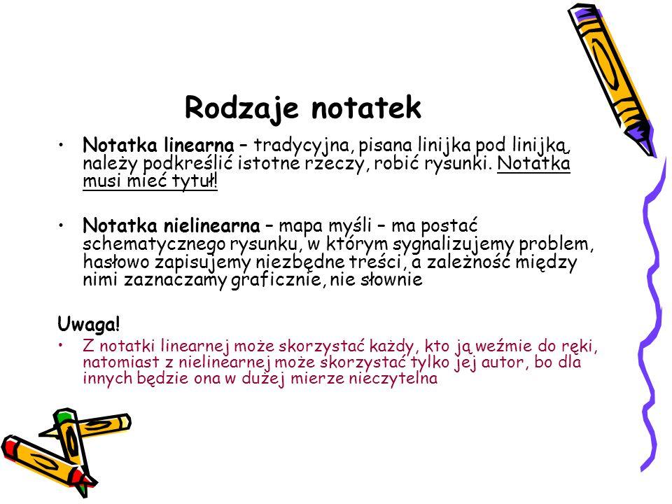 Rodzaje notatek Notatka linearna – tradycyjna, pisana linijka pod linijką, należy podkreślić istotne rzeczy, robić rysunki. Notatka musi mieć tytuł!