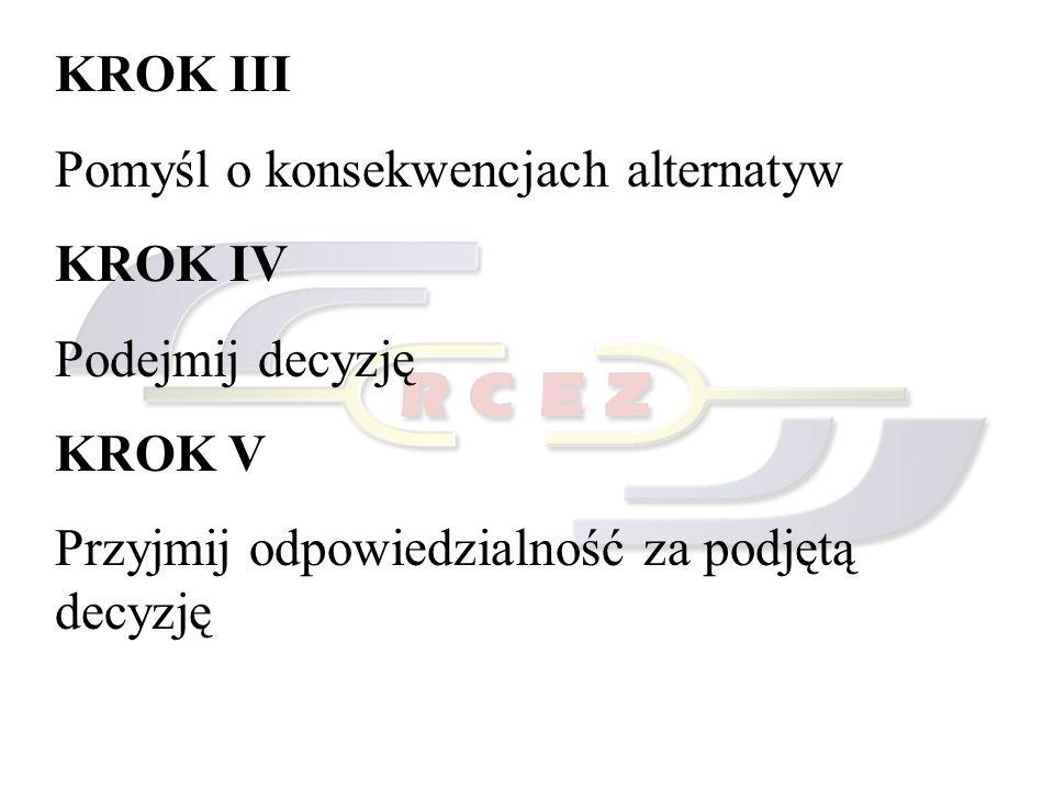 KROK IIIPomyśl o konsekwencjach alternatyw.KROK IV.