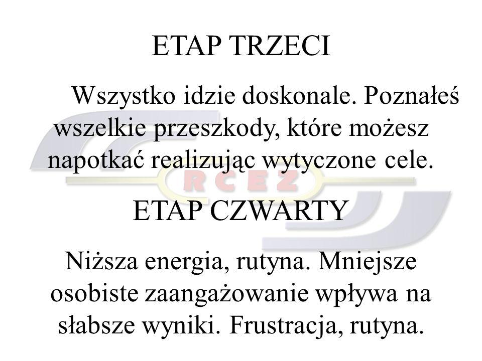 ETAP TRZECI ETAP CZWARTY