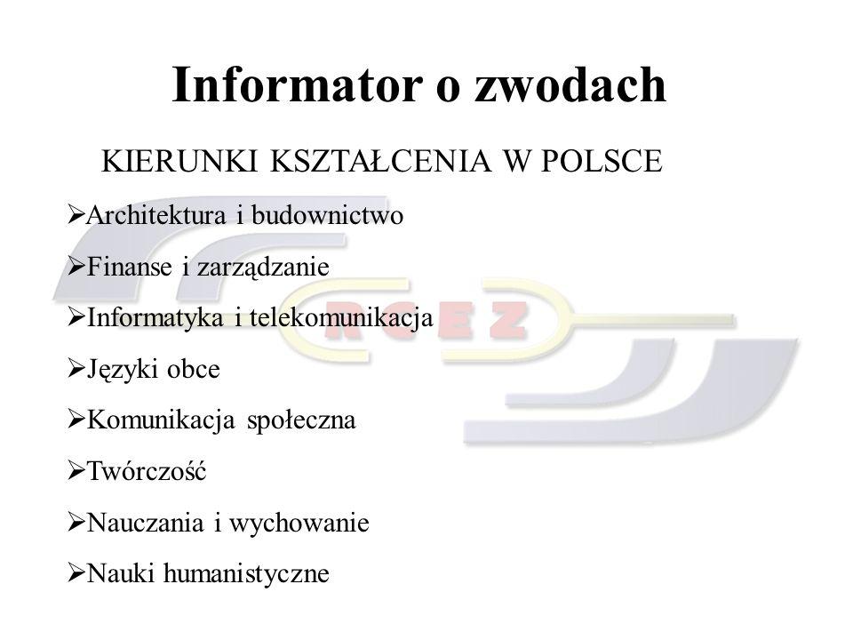 Informator o zwodach KIERUNKI KSZTAŁCENIA W POLSCE
