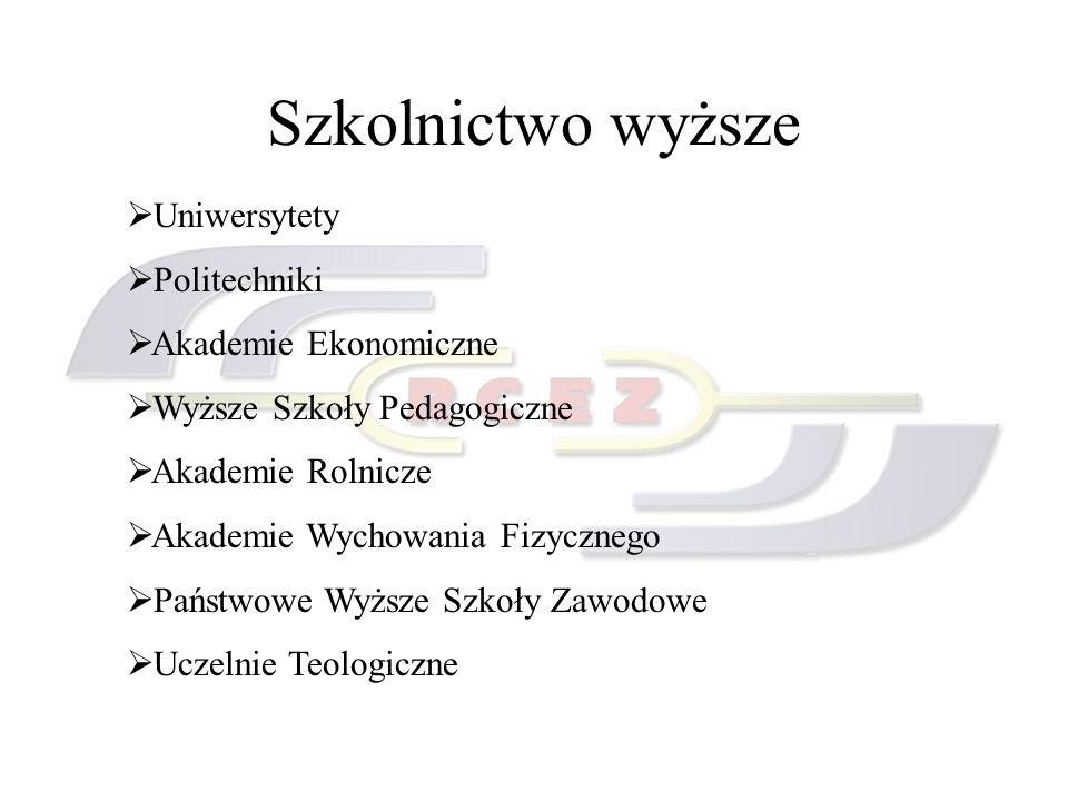 Szkolnictwo wyższe Uniwersytety Politechniki Akademie Ekonomiczne