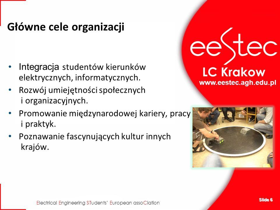 Główne cele organizacji
