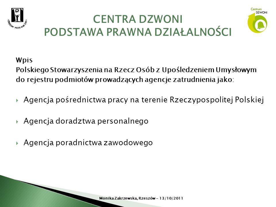 PODSTAWA PRAWNA DZIAŁALNOŚCI Monika Zakrzewska, Rzeszów – 13/10/2011