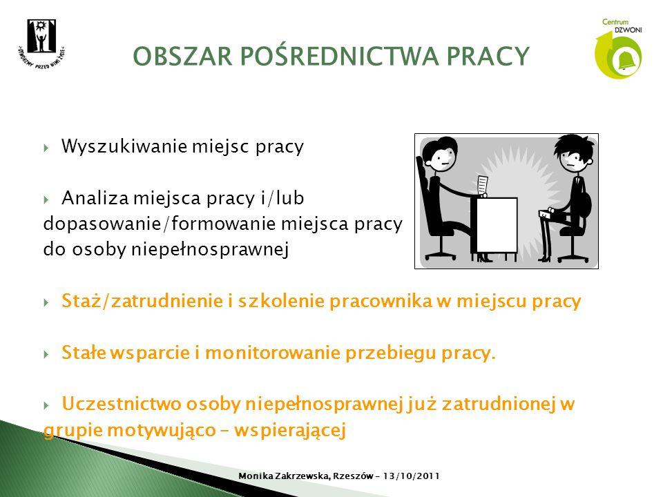 OBSZAR POŚREDNICTWA PRACY Monika Zakrzewska, Rzeszów – 13/10/2011