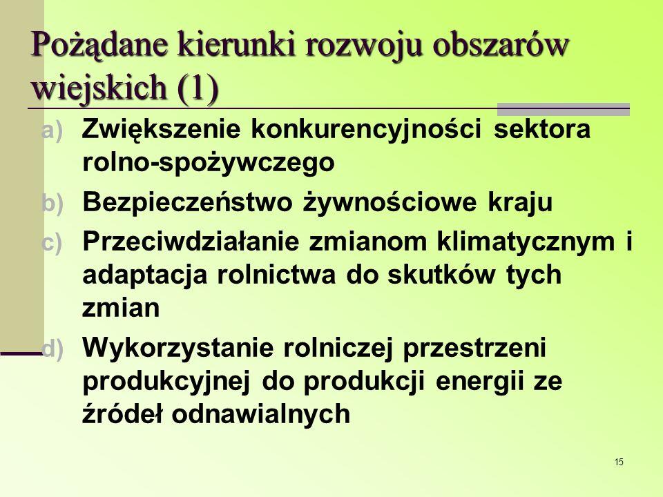 Pożądane kierunki rozwoju obszarów wiejskich (1)
