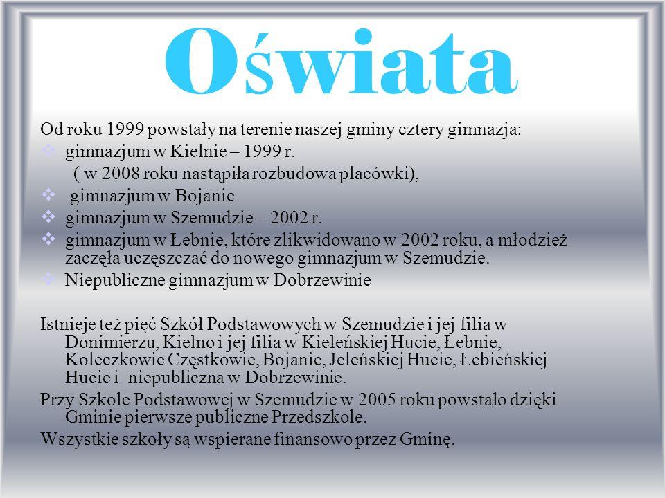 Oświata Od roku 1999 powstały na terenie naszej gminy cztery gimnazja: