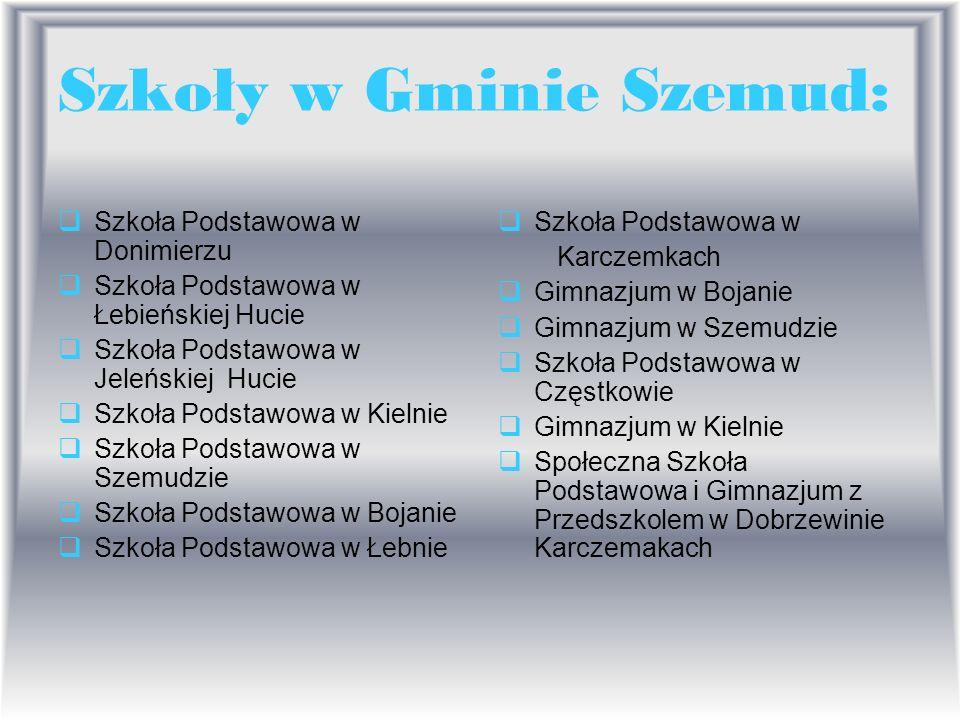 Szkoły w Gminie Szemud: