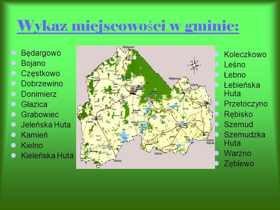 Wykaz miejscowości w gminie: