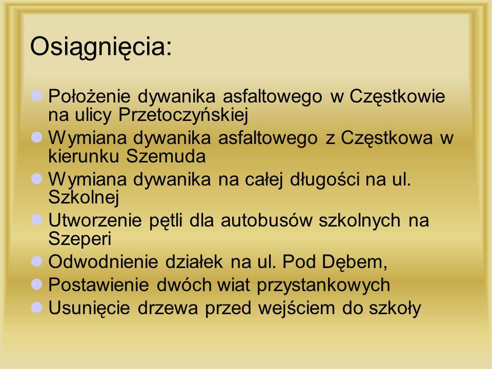 Osiągnięcia: Położenie dywanika asfaltowego w Częstkowie na ulicy Przetoczyńskiej. Wymiana dywanika asfaltowego z Częstkowa w kierunku Szemuda.