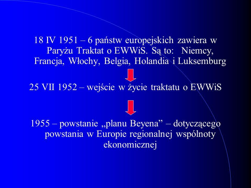 25 VII 1952 – wejście w życie traktatu o EWWiS