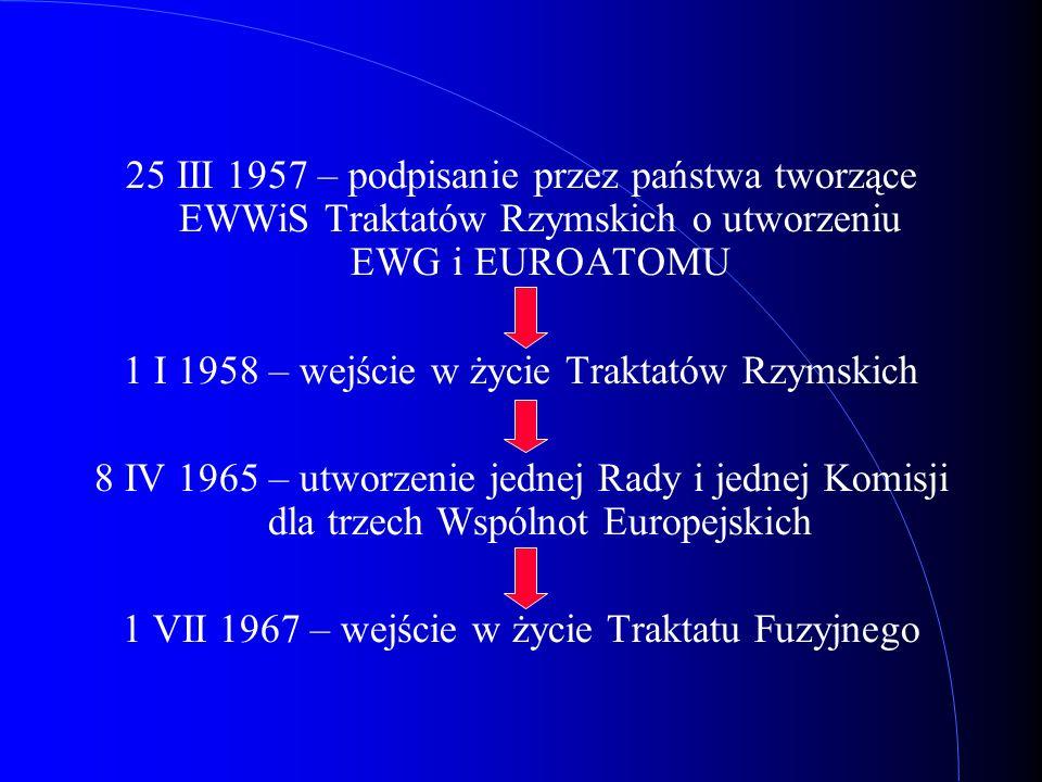 1 I 1958 – wejście w życie Traktatów Rzymskich