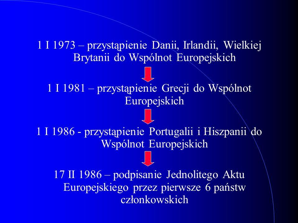 1 I 1981 – przystąpienie Grecji do Wspólnot Europejskich