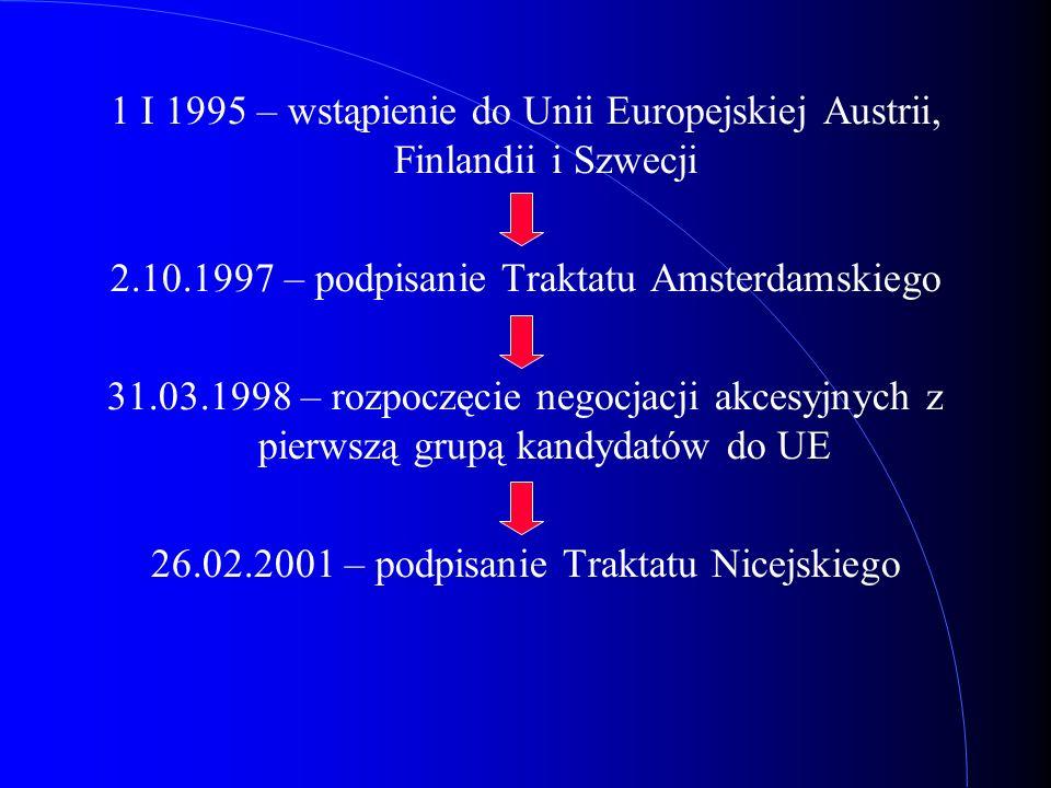 2.10.1997 – podpisanie Traktatu Amsterdamskiego