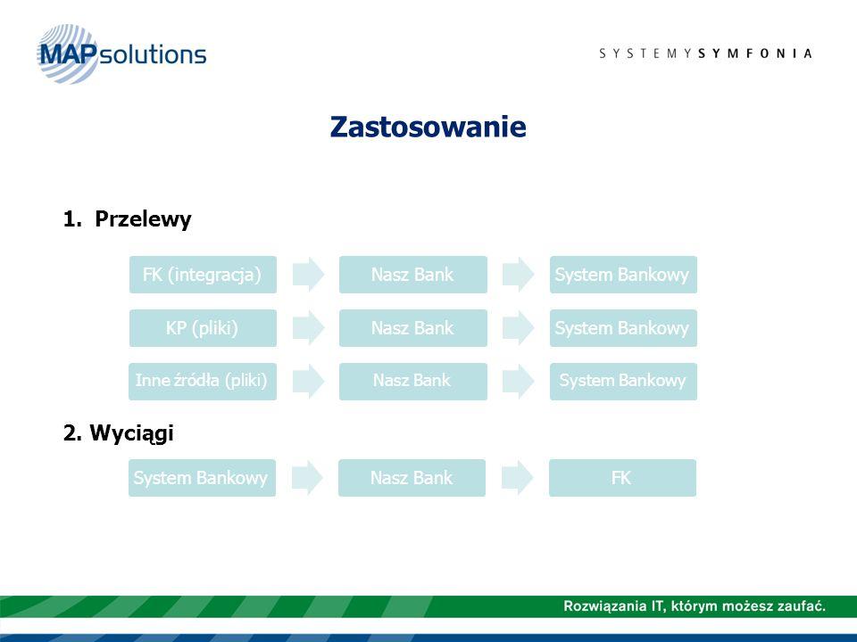 Zastosowanie Przelewy 2. Wyciągi FK (integracja) Nasz Bank