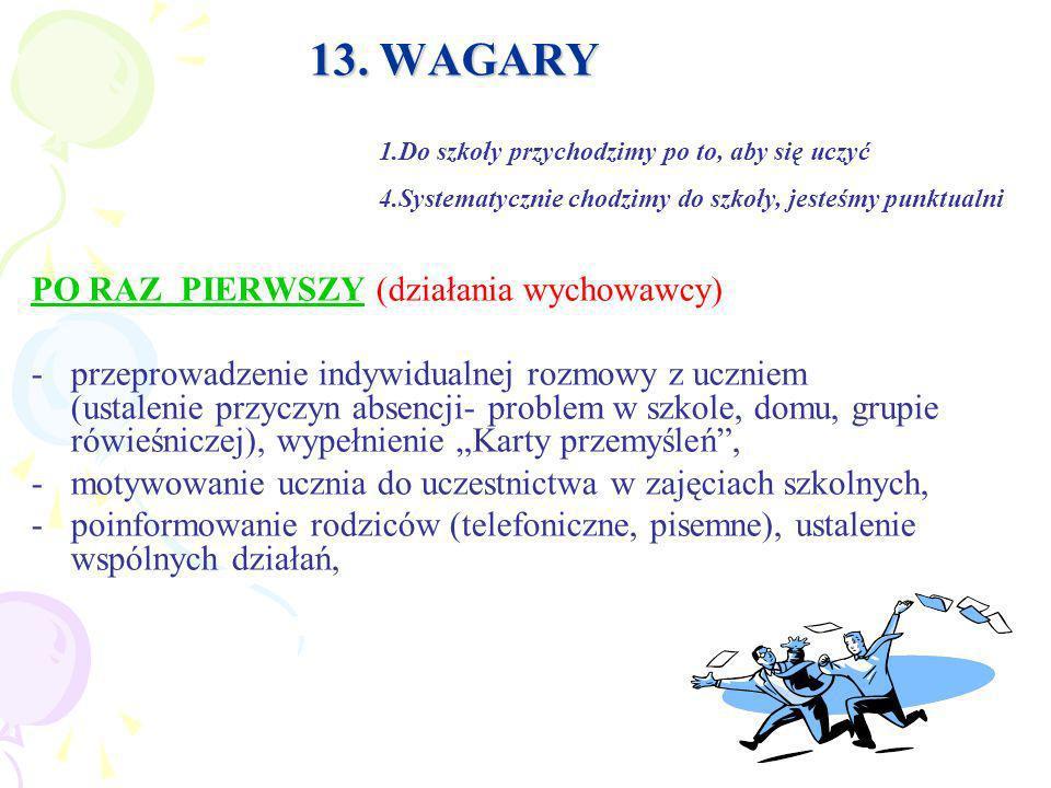 13. WAGARY PO RAZ PIERWSZY (działania wychowawcy)