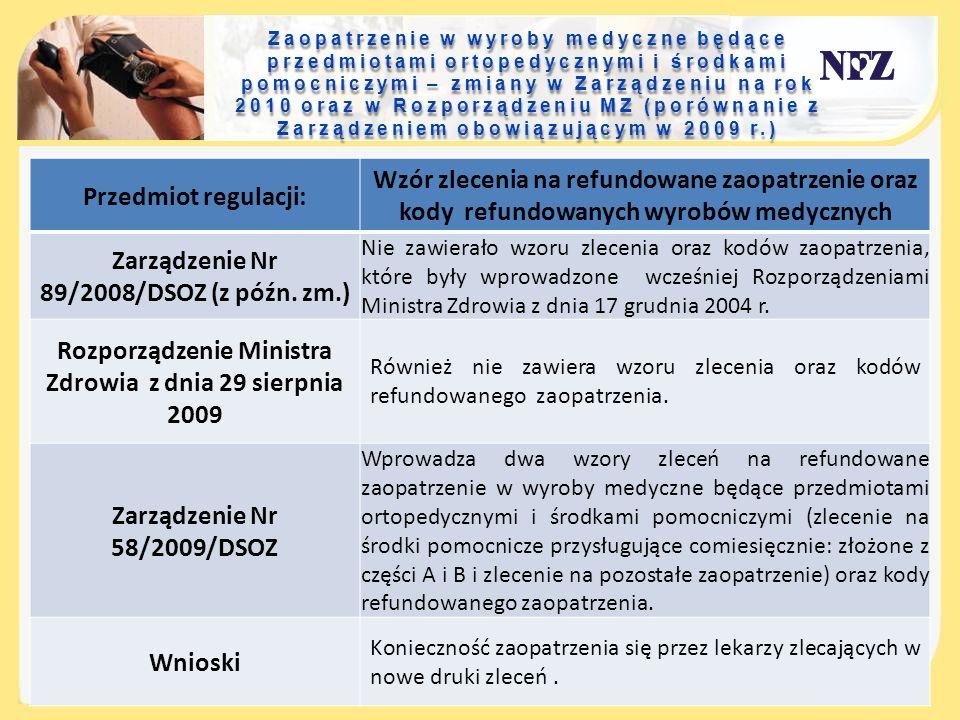 Zarządzenie Nr 89/2008/DSOZ (z późn. zm.)