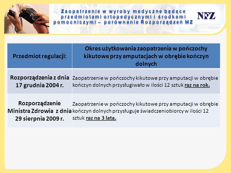 Rozporządzenia z dnia 17 grudnia 2004 r.