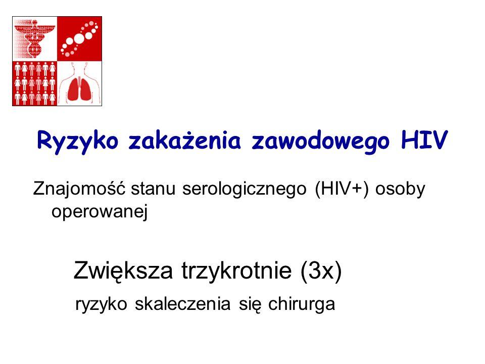 Ryzyko zakażenia zawodowego HIV