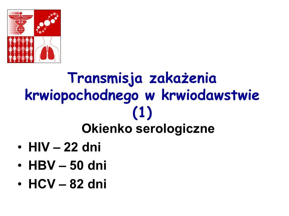 Transmisja zakażenia krwiopochodnego w krwiodawstwie (1)