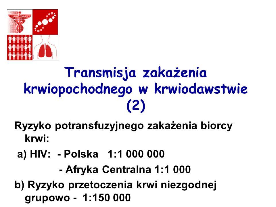 Transmisja zakażenia krwiopochodnego w krwiodawstwie (2)