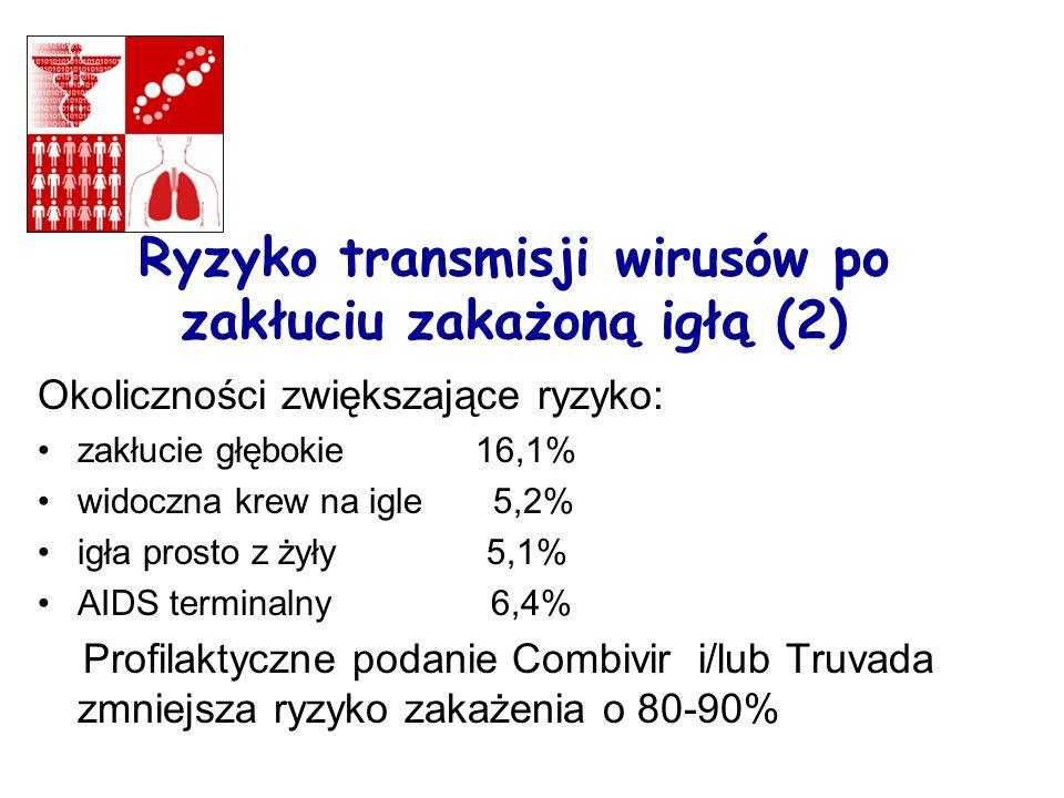 Ryzyko transmisji wirusów po zakłuciu zakażoną igłą (2)
