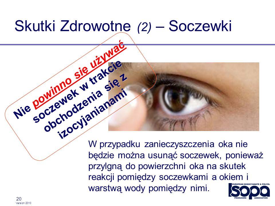 Skutki Zdrowotne (2) – Soczewki
