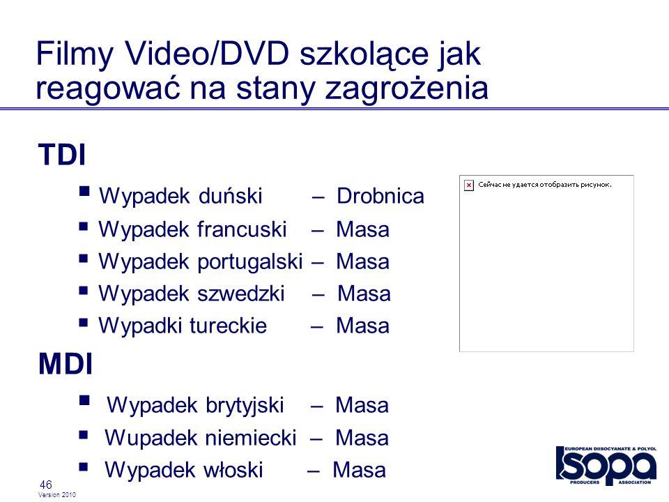 Filmy Video/DVD szkolące jak reagować na stany zagrożenia