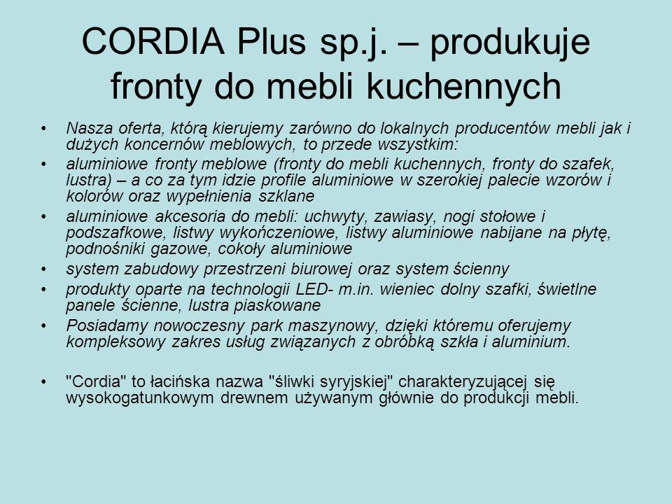 CORDIA Plus sp.j. – produkuje fronty do mebli kuchennych