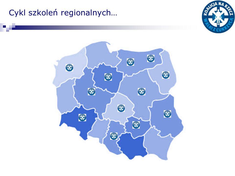 Cykl szkoleń regionalnych…