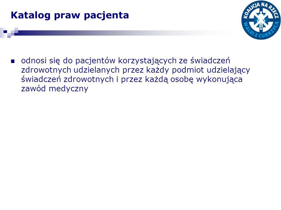 Katalog praw pacjenta