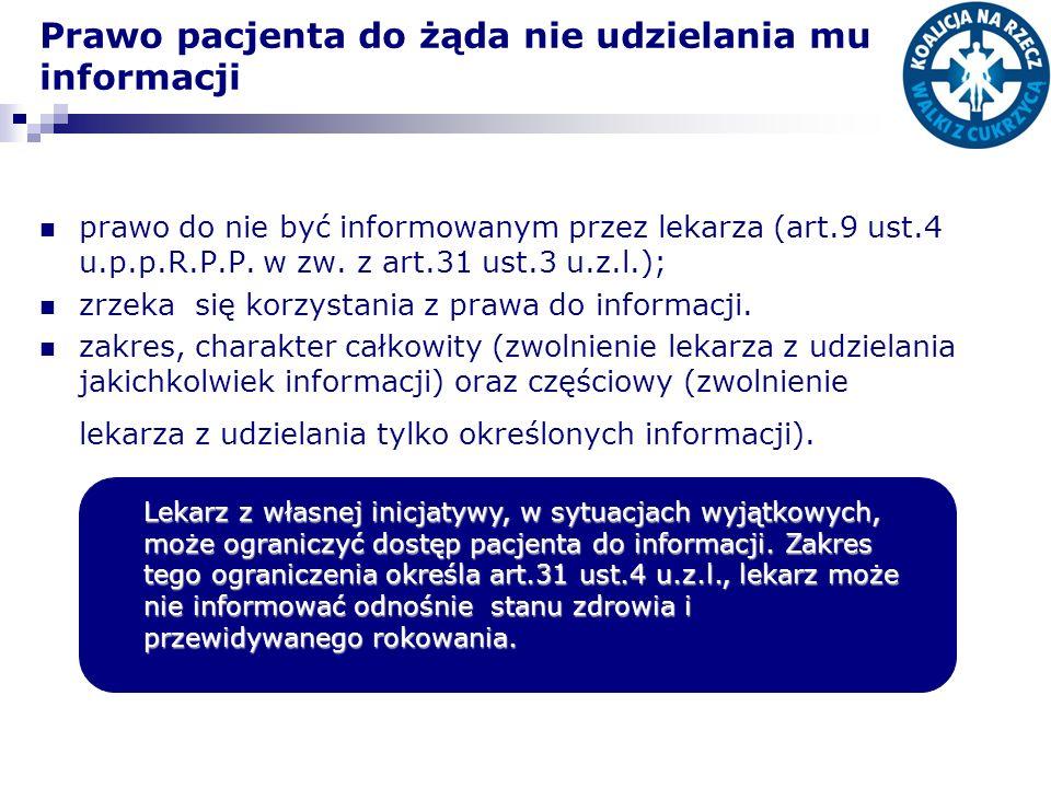 Prawo pacjenta do żąda nie udzielania mu informacji