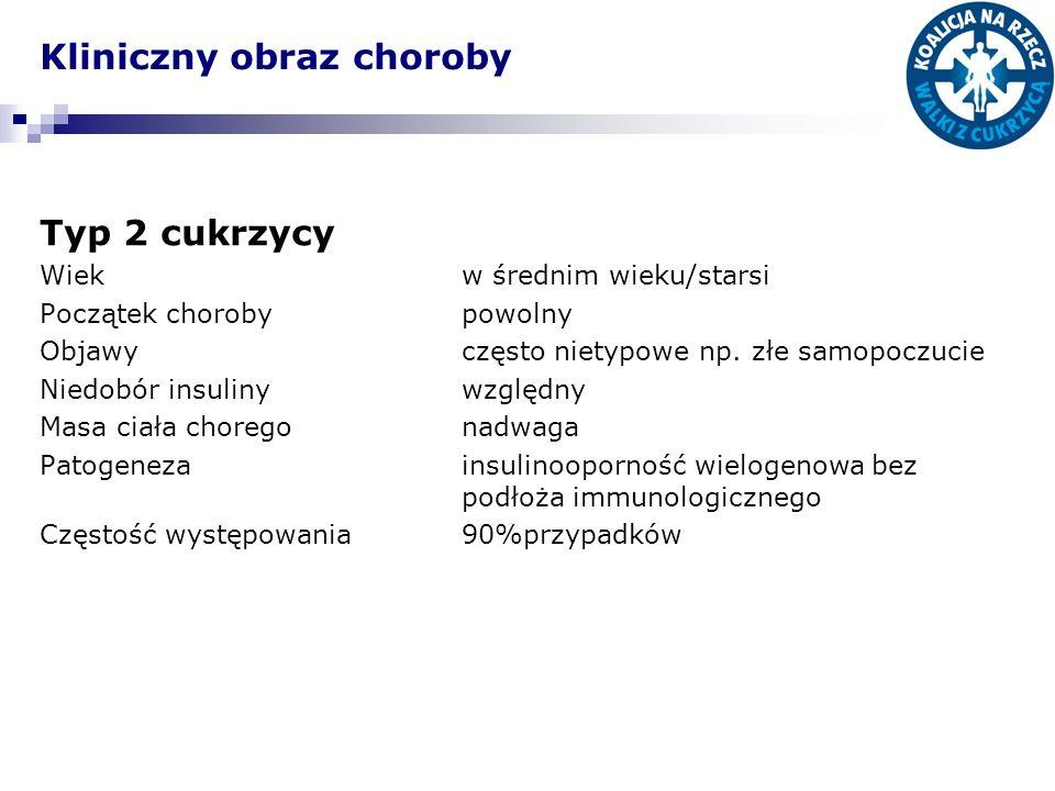 Kliniczny obraz choroby