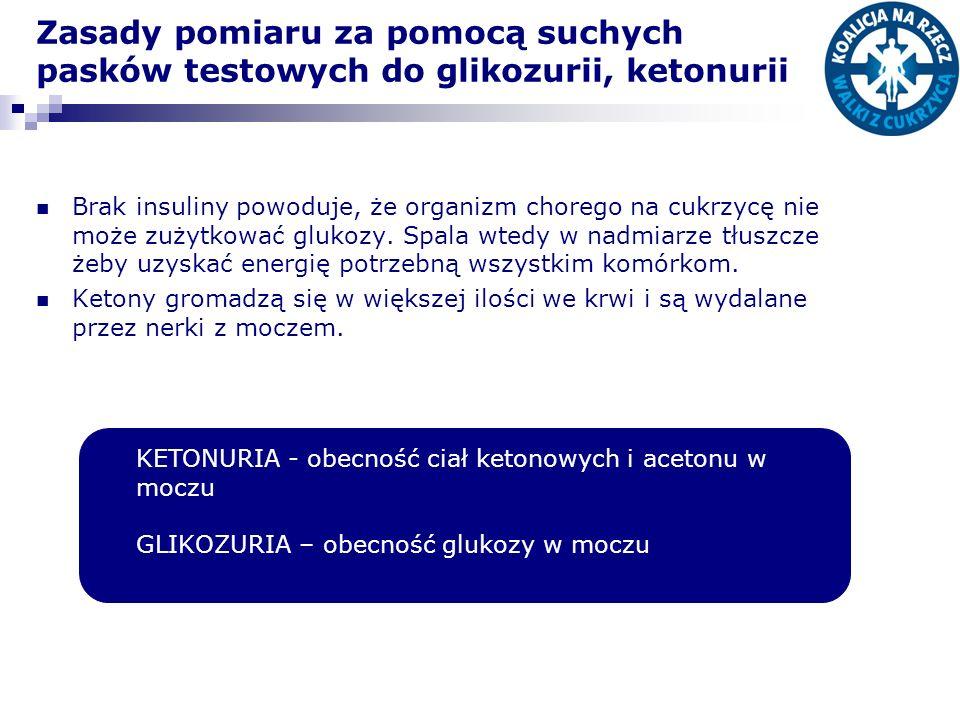 Zasady pomiaru za pomocą suchych pasków testowych do glikozurii, ketonurii