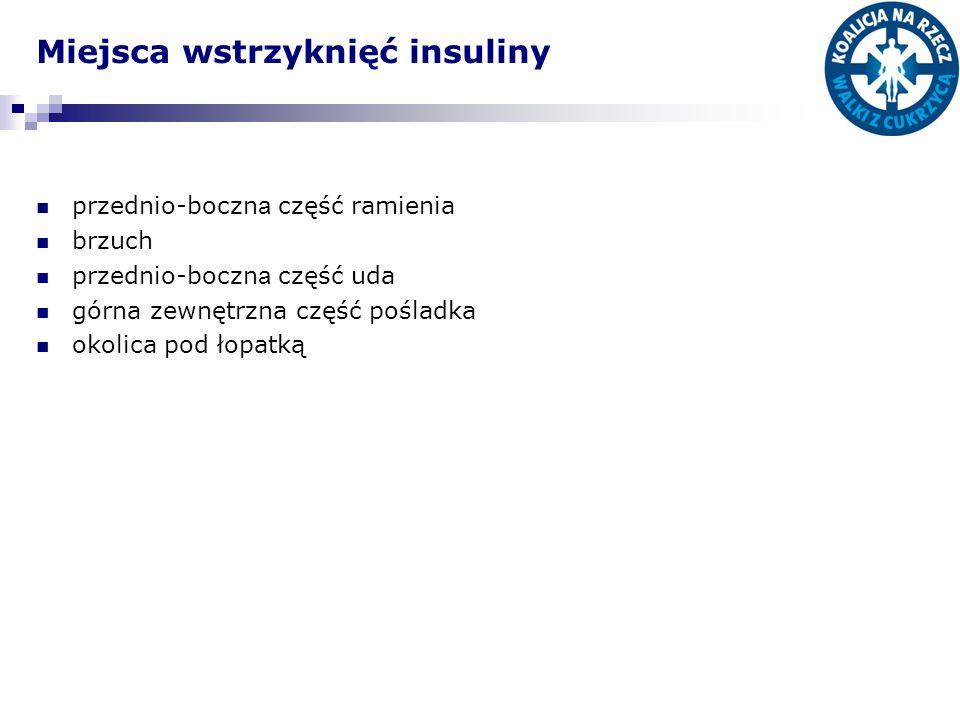 Miejsca wstrzyknięć insuliny
