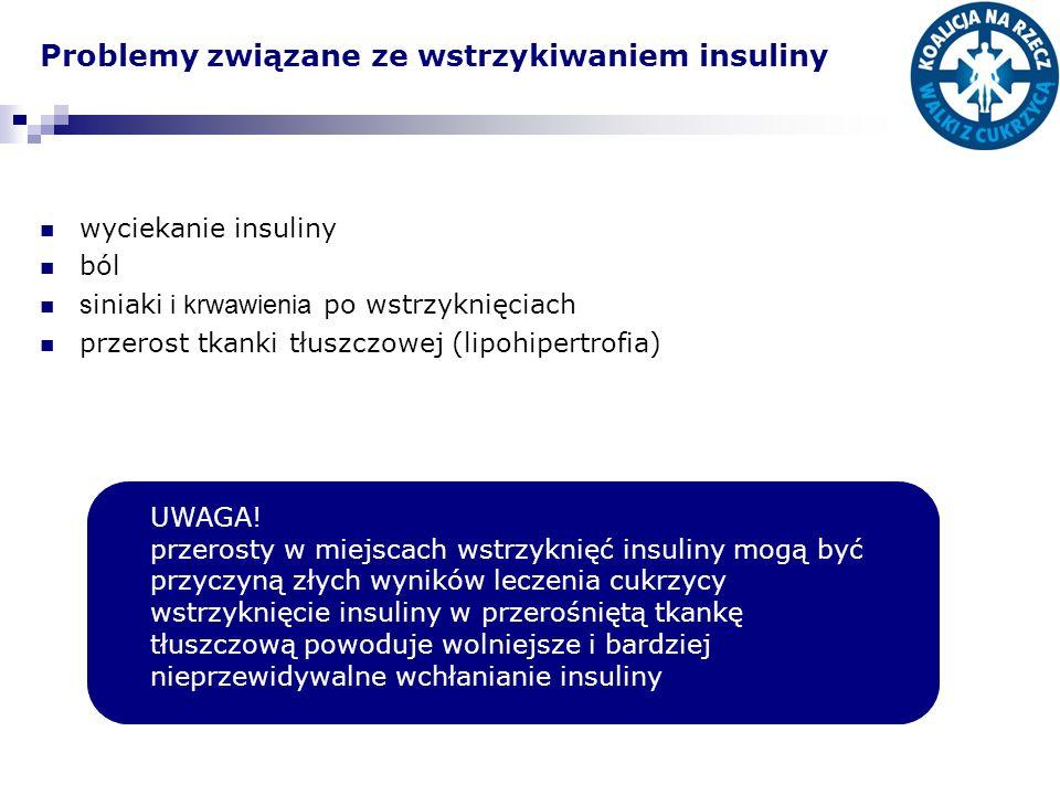 Problemy związane ze wstrzykiwaniem insuliny