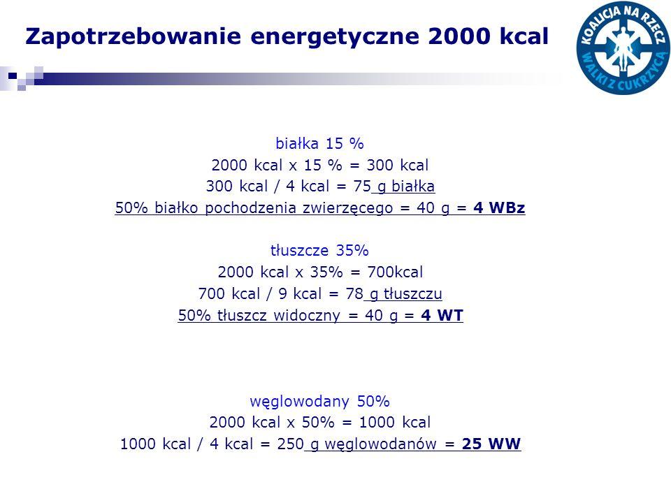 Zapotrzebowanie energetyczne 2000 kcal