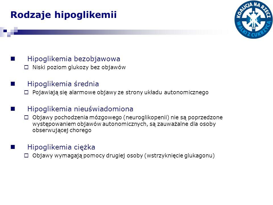 Rodzaje hipoglikemii Hipoglikemia bezobjawowa Hipoglikemia średnia