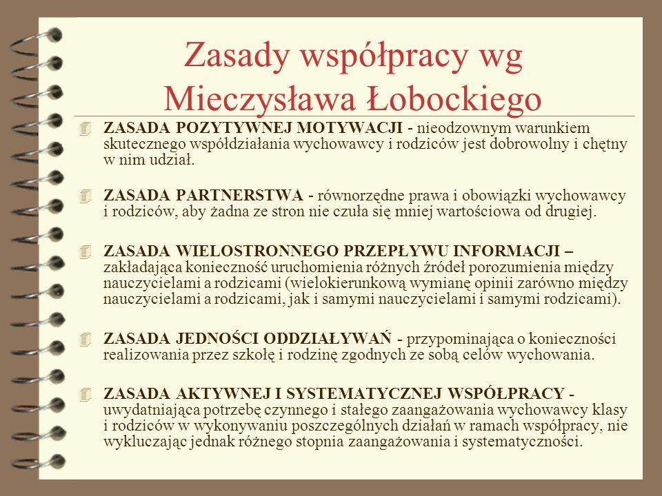 Zasady współpracy wg Mieczysława Łobockiego