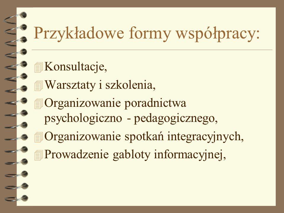 Przykładowe formy współpracy: