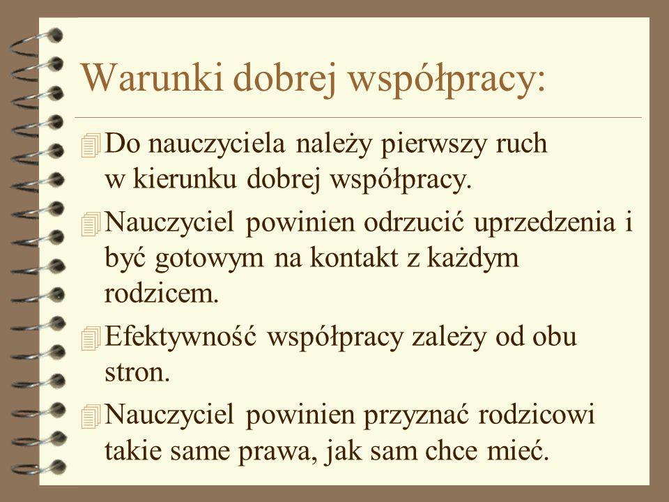 Warunki dobrej współpracy: